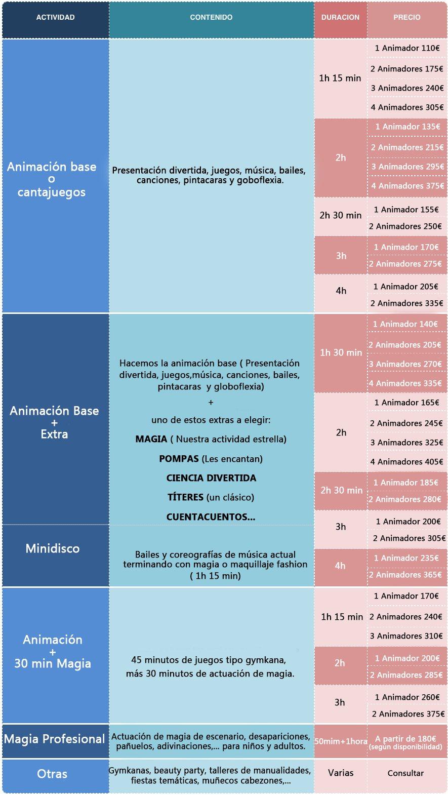 Tabla precios madrid NUEVA
